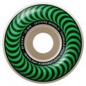 roues Spitfire -classics